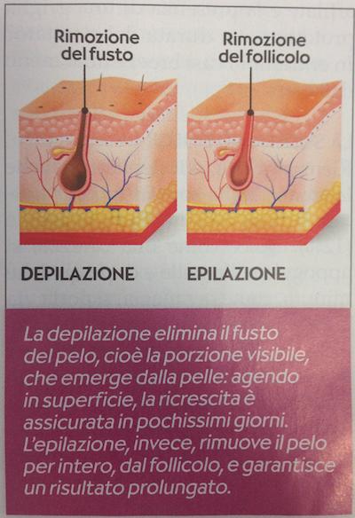 I metodi sicuri per la depilazione